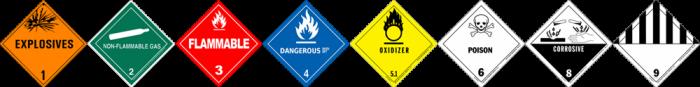 dangerrous-materials